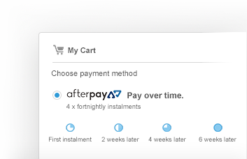 Afterpay Cart Diagram